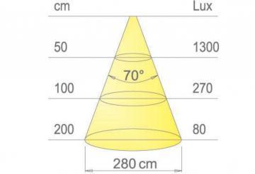 Spot LED EFINA GRAND DIAMETRE pour plafond