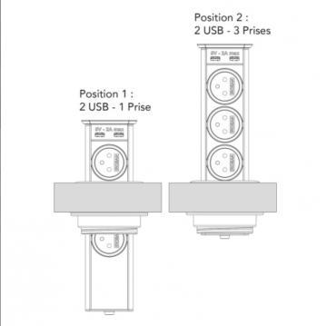 Bloc 3 prises + 2 USB Escamotable BRICK